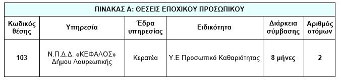pinaka1